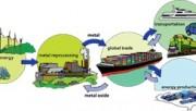 TU/e EnergyDays: Metal Fuels